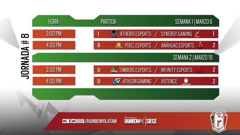 Da inicio la fase de vuelta del Campeonato Mexicano de Rainbow Six - jornada-ocho-del-campeonato-mexicano-de-rainbow-six_1