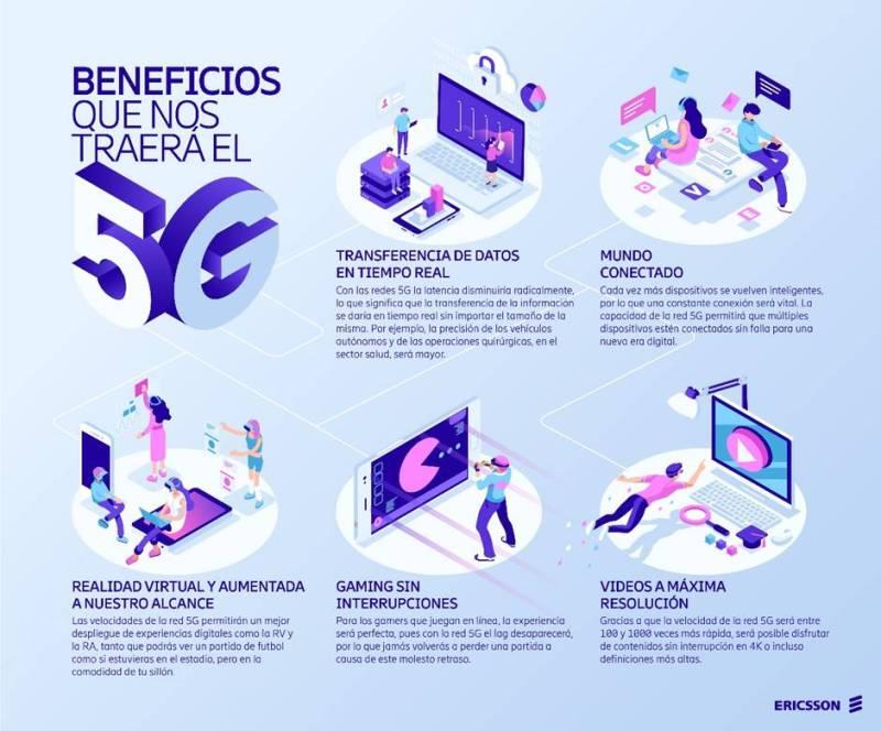 5 beneficios que traerá el despliegue de la tecnología 5G - tecnologia-5g-800x664