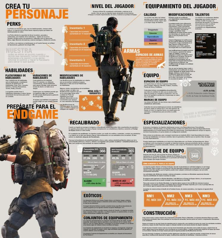 Características del juego Tom Clancy's The Division 2 que debes considerar - tom-clancys-the-division-2