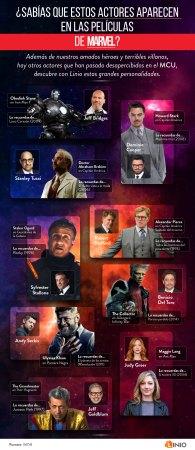 Las grandes personalidades del Universo Cinematográfico de Marvel