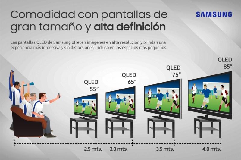 A qué distancia debe estar una pantalla de TV de gran tamaño - distancia_x_tamancc83o-800x531