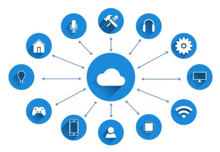 El futuro empresarial está en la nube