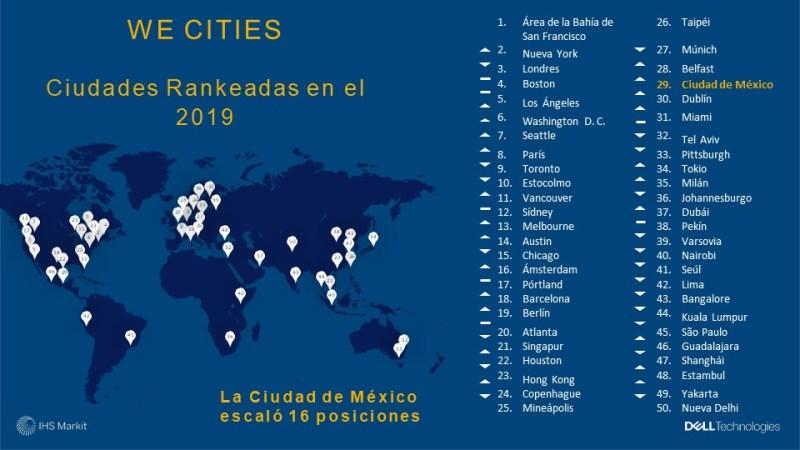 Ciudad de México, registro el mayor progresó en apoyo a mujeres emprendedoras - ranking-mujeres-emprendedoras