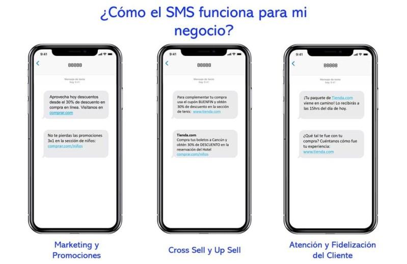 El uso de SMS optimiza la comunicación empresa-cliente durante las campañas de Buen Fin - como-el-sms-funciona-para-mi-negocio