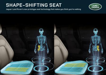 """""""Morphable"""", nuevo asiento del Futuro de Jaguar Land Rover te hace pensar que estás caminando"""