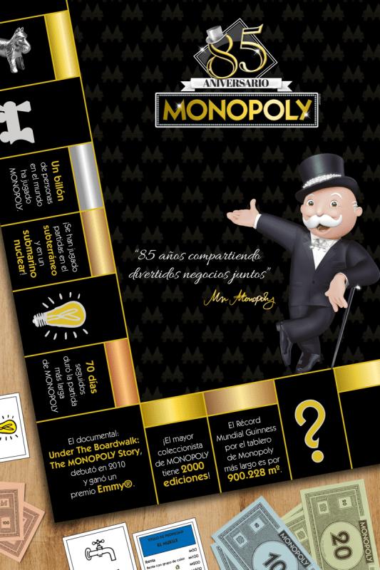 ¡Feliz Cumpleaños Monopoly! - dia-mundial-de-monopoly_2