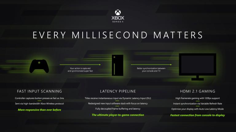 Xbox Series X: la tecnología detrás de la próxima generación de consolas - xbox_series_x_tech_4