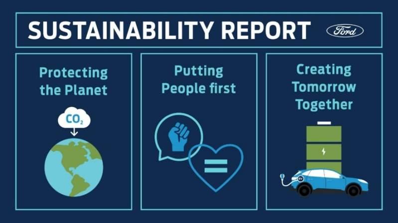 Ford anuncia su ambicioso plan de alcanzar la neutralidad de carbono a nivel global para el 2050 - sustainability-report