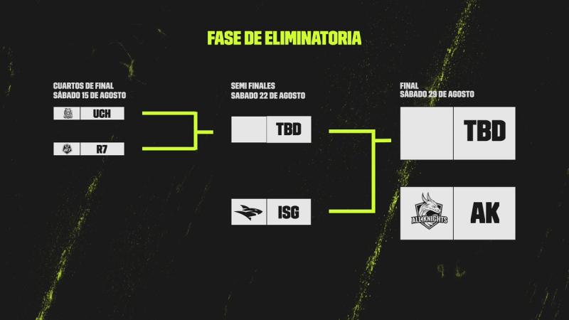 Duelo de cuartos de final en la Liga Latinoamérica de League of Legends - duelo-de-cuartos-de-final-liga-latinoamerica-league-of-legends-800x450