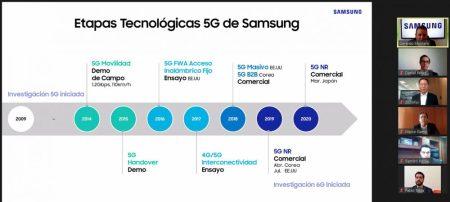 """Samsung México realiza foro virtual: """"El desarrollo de 5G, la clave para el bienestar"""""""