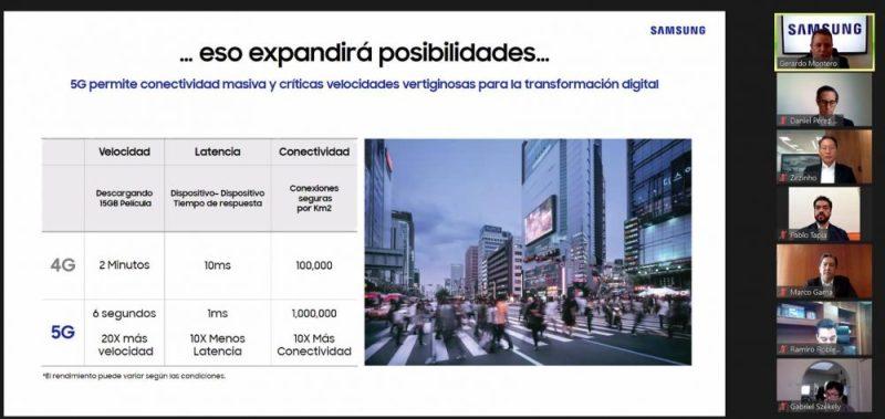 """Samsung México realiza foro virtual: """"El desarrollo de 5G, la clave para el bienestar"""" - foro-virtual-desarrollo-5g_samsung"""