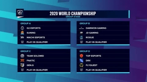 Definidos los grupos para Worlds 2020 de League of Legends - worlds-2020-league-of-legends_1