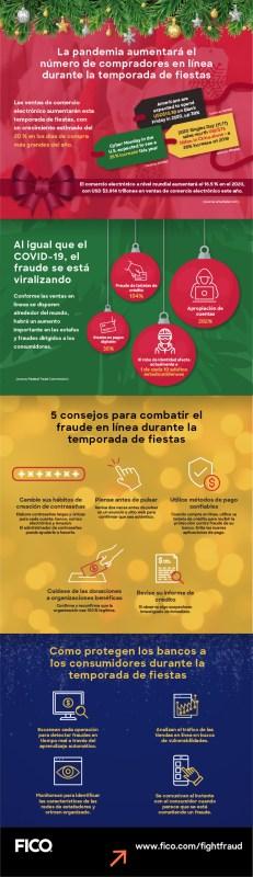 5 maneras de combatir el fraude durante estas fiestas decembrinas - fico_christmas_infographic_combatir_el_fraude