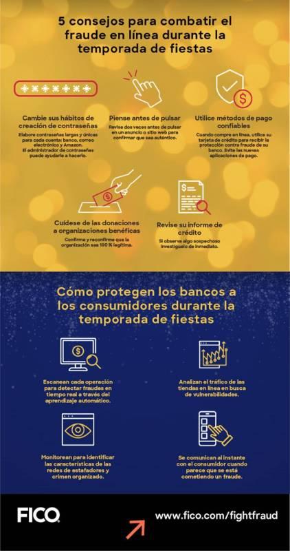 5 maneras de combatir el fraude durante estas fiestas decembrinas - fico_christmas_infographic_combatir_el_fraude_1