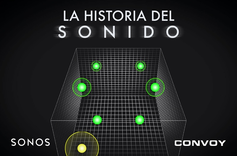 """Convoy Network y Sonos se unen, y para celebrarlo presentan documental """"La Historia del Sonido"""" - la-historia-sonido-800x527"""