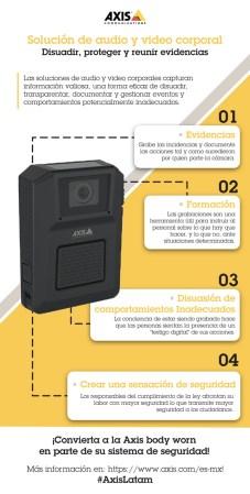 ¿Qué son las cámaras corporales para la vigilancia?