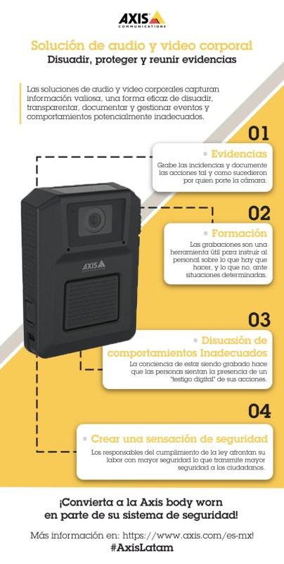 ¿Qué son las cámaras corporales para la vigilancia? - camaras-corporales-para-la-vigilancia-404x800