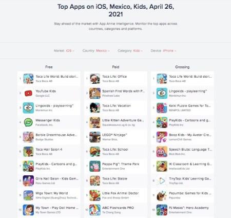 Conoce los desafíos y claves para que las apps infantiles tengan éxito