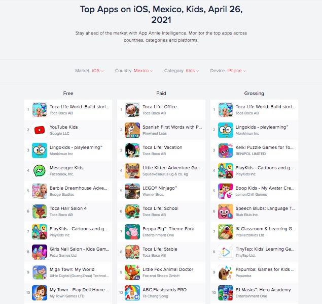 Conoce los desafíos y claves para que las apps infantiles tengan éxito - aplicaciones-moviles-infantiles