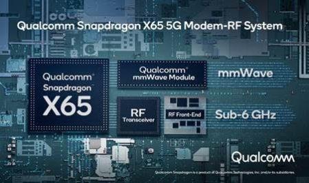 Qualcomm anuncia llamadas de datos exitosas con la integración de 5G mmWave y sub-6 GHz