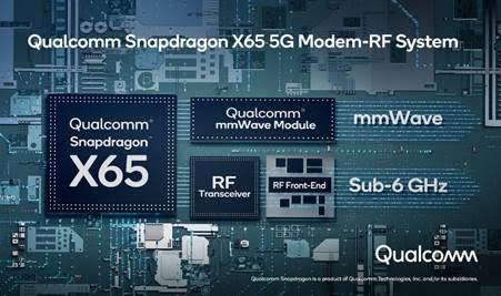 Qualcomm anuncia llamadas de datos exitosas con la integración de 5G mmWave y sub-6 GHz - qualcomm-llamadas-de-datos-exitosas