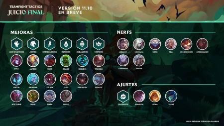 Teamfight Tactics: notas de la versión 11.10