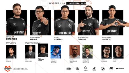 INFINITY revela su roster y staff para su defensa del título en el Clausura de la LLA
