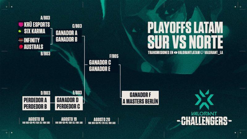 Inician los Playoffs LATAM de VALORANT Challengers