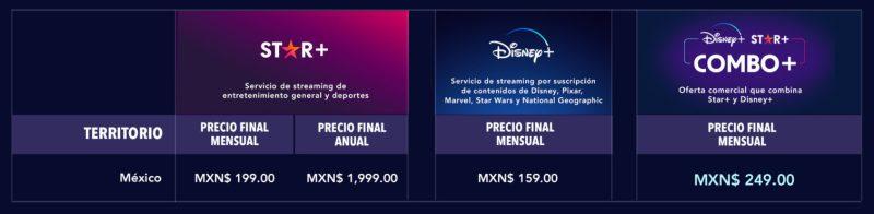 Los precios de suscripción de STAR+ y el Combo+ con Disney+ - precios-star-plus-combo-plus-1280x314