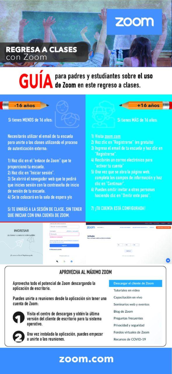 Guía para padres y estudiantes sobre el uso de Zoom en este regreso a clases digital - infografia-guia-clases-padres-estudiantes-sobre-el-uso-de-zoom-590x1280