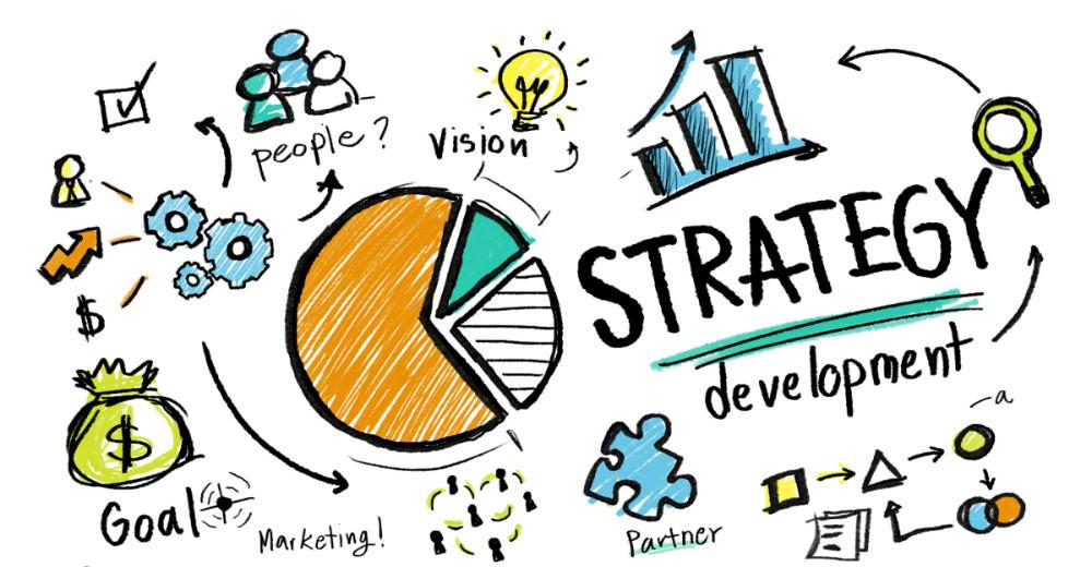 Como o Marketing Digital pode Impulsionar o meu Negócio?