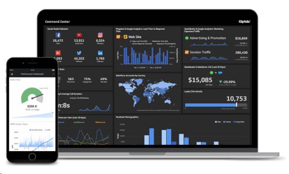 best dashboard software - Klipfolio