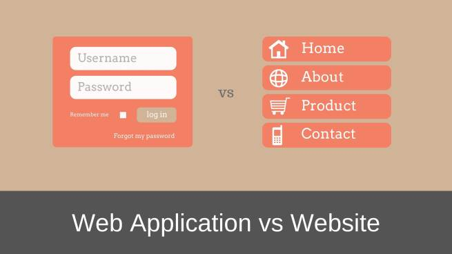 What is the difference between web design and web applications