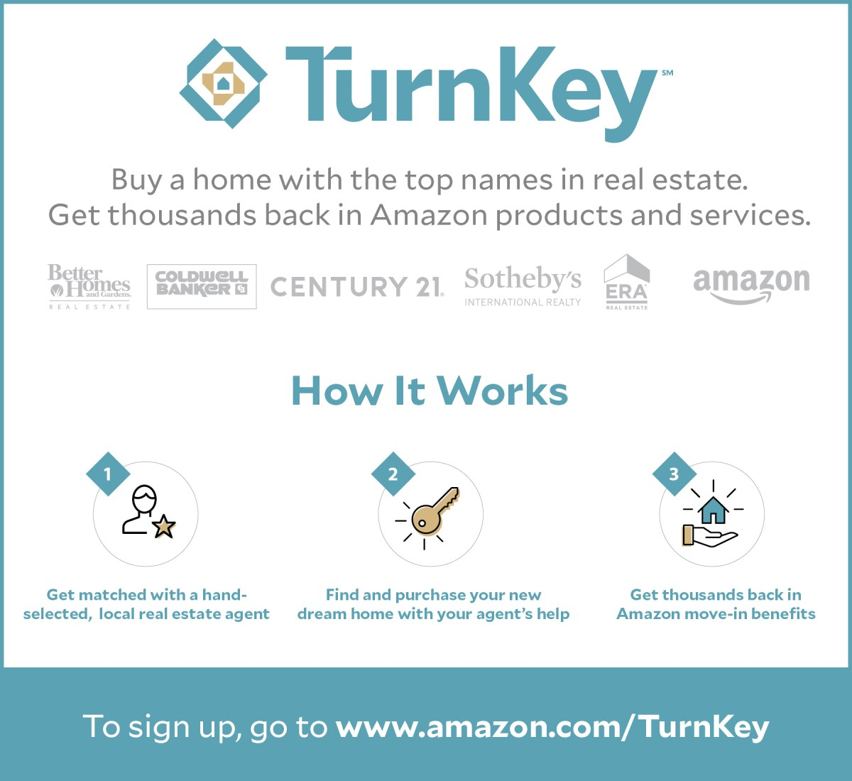 Image result for amazon home buying service