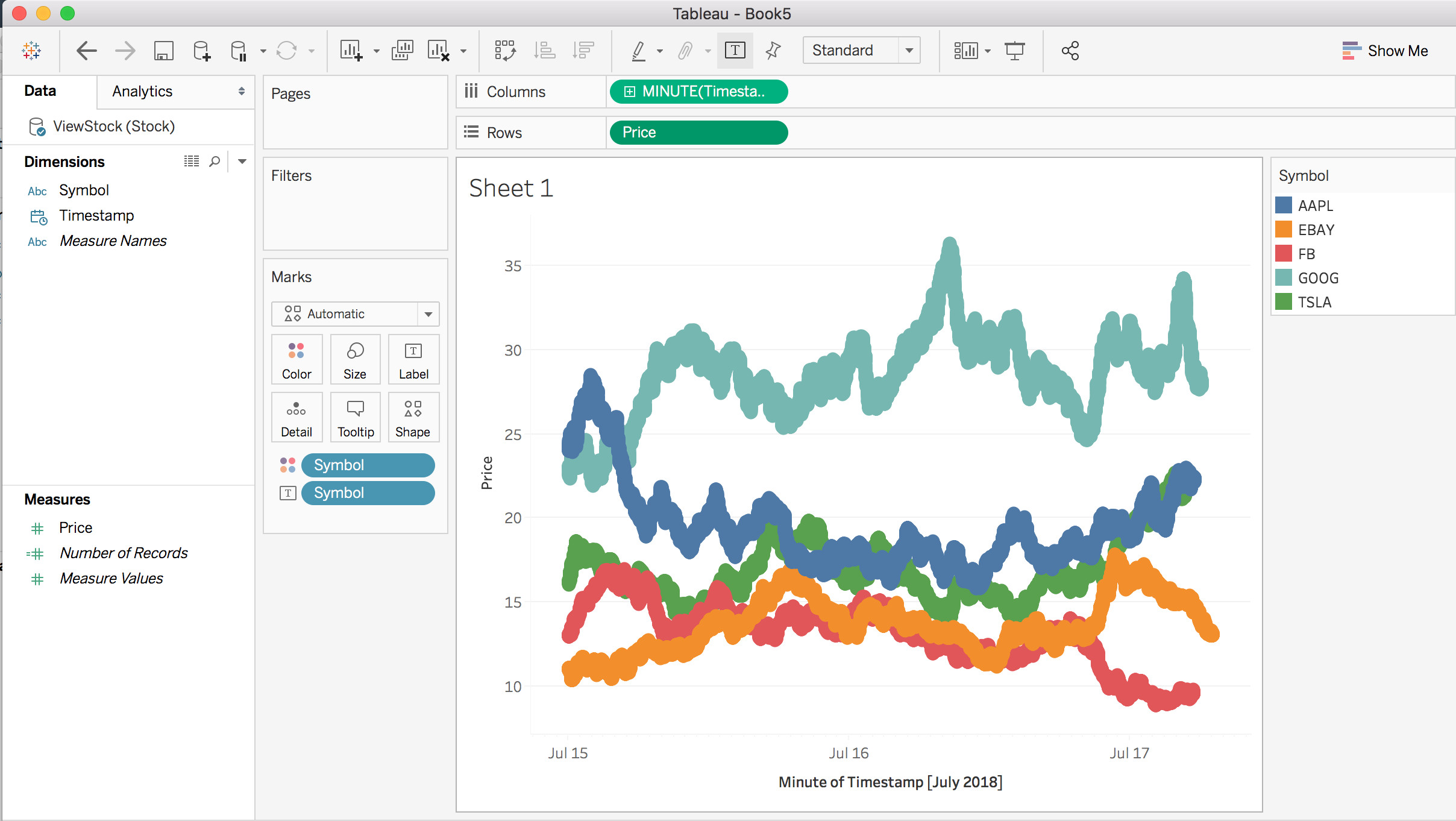 Time Series Data And Mongodb Part 3 Queryingyzing