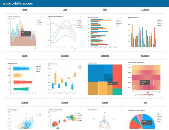 Beautiful-Statistical-Data-Visualization-Library
