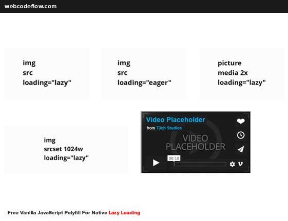 loading-attribute-polyfill