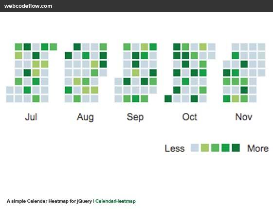 calendar-heatmap-jquery