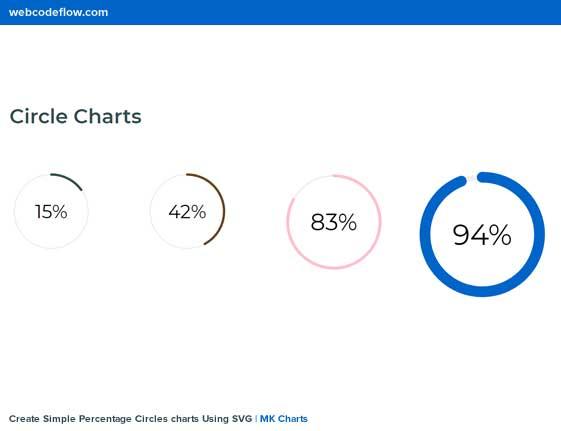 circles-charts-svg