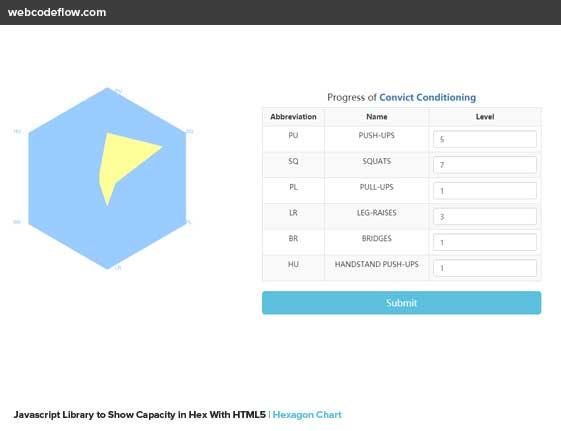 hexagon-chart-js
