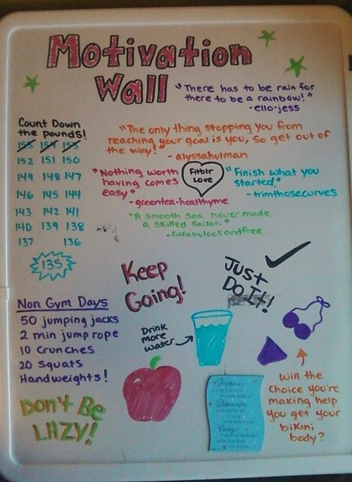 Motivation Wall I seriously need this!