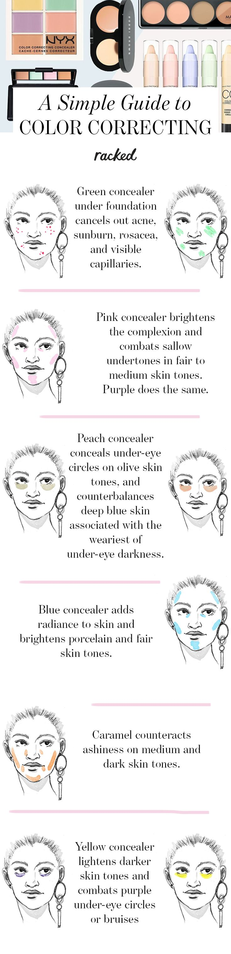A Simple Guide to Color-Correcting Makeup, and How to Cover Blemishes. // More Tip