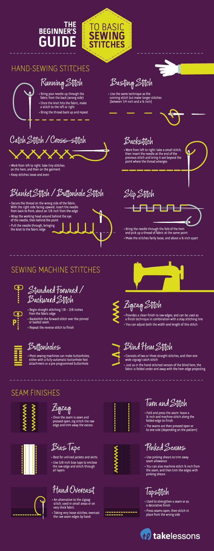 SIY (Sew-it-yourself): Everything You Need to Know about Basic Sewing Stitches – T