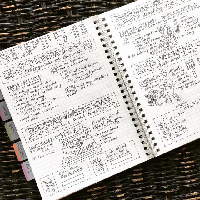 Have you heard of bullet journaling? The latest trend in list making, it really ju