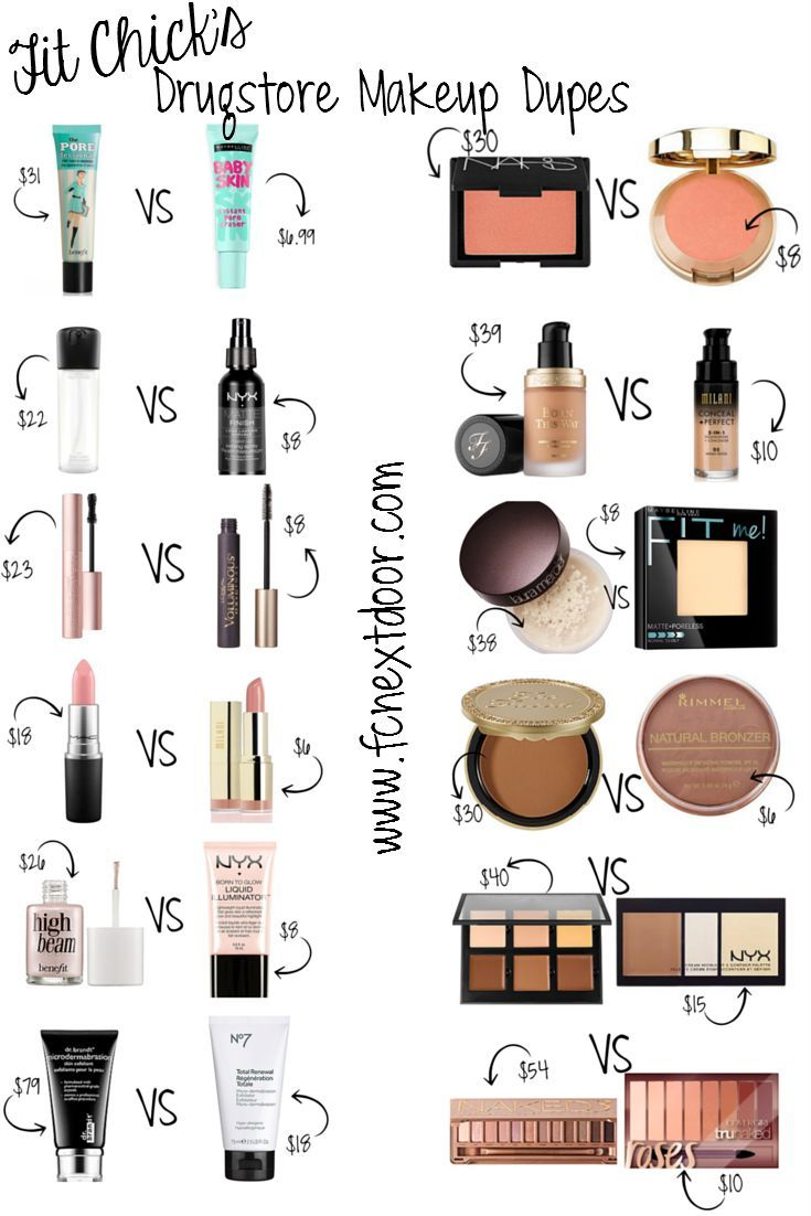 Fit Chicks Simple Swaps: Drugstore Makeup Dupes – Vol 2 – Pin-able
