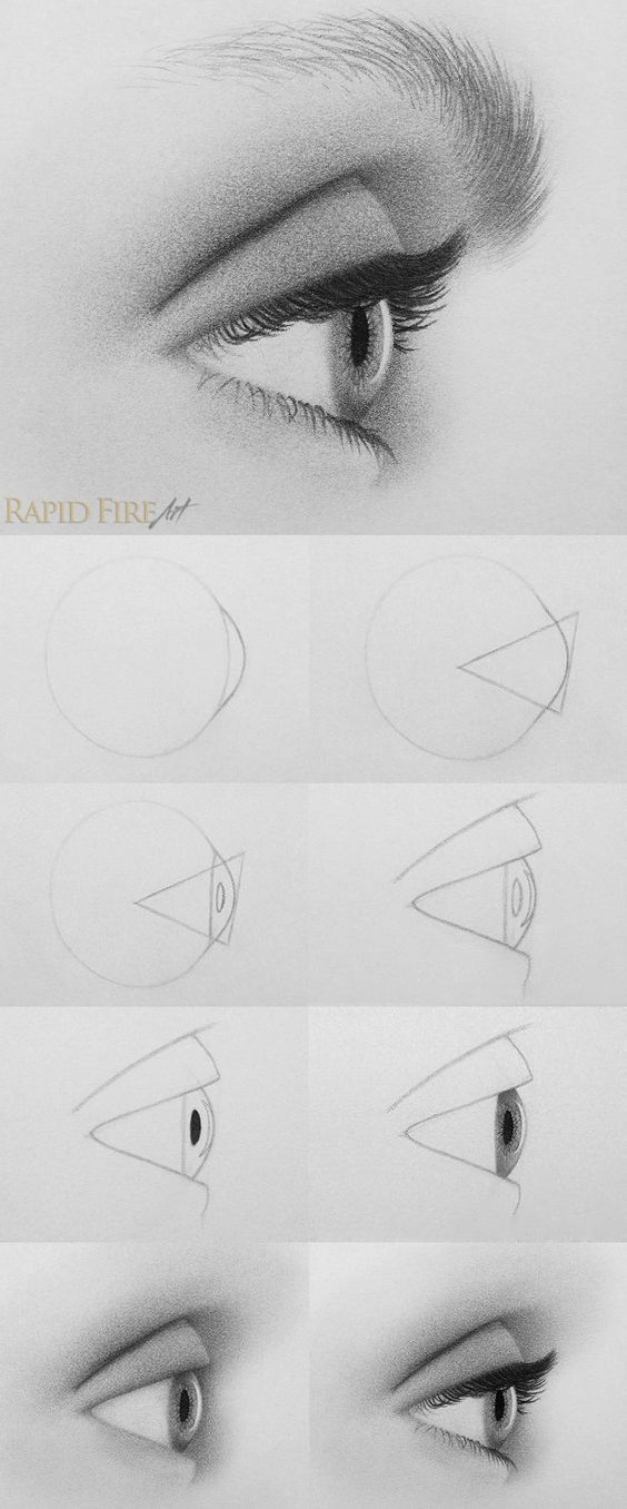 Tutorial: How to Draw an Eye from the Side rapidfireart.com/…:
