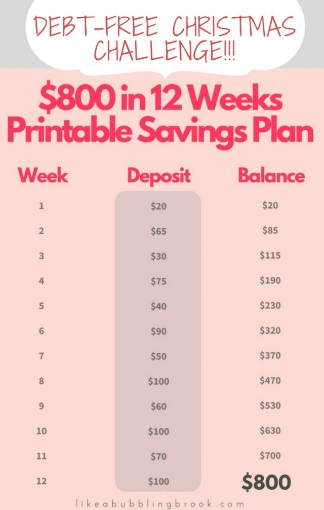 Debt Free Savings Printable – 12 Weeks Until Christmas! Christmas Savings Plan.