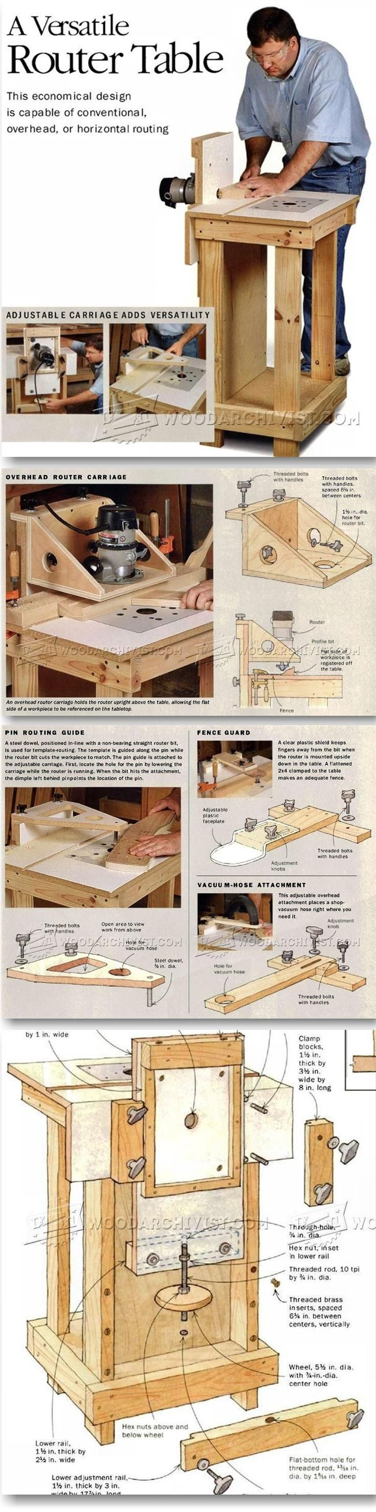 Horizontal Router Table Plans – Router Tips, Jigs and Fixtures | WoodArchivist.com