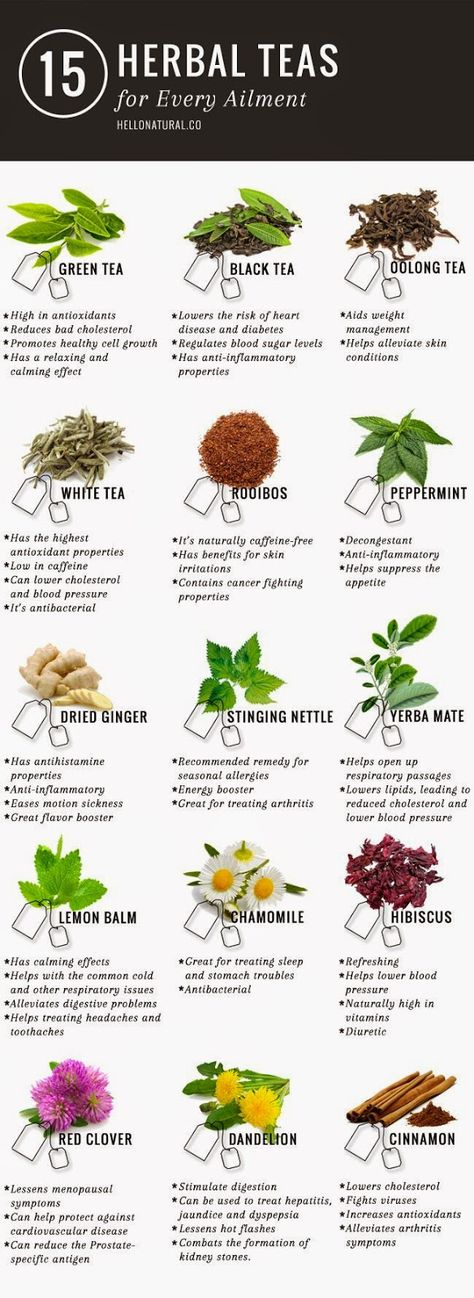 Green tea is not the only tea with promising (and according to many sources, PROVEN) health benefits. This infographic illustrates