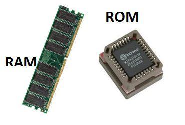 ram and rom - कंप्यूटर मेमोरी क्या है और उसके प्रकार